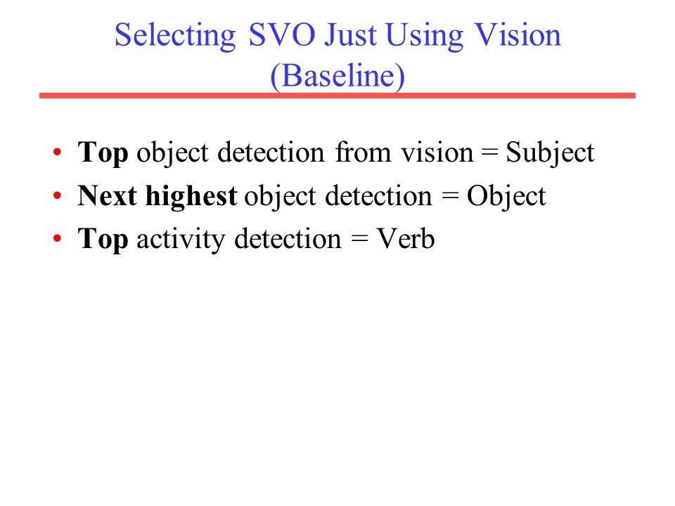 Selecting SVO Just Using Vision (Baseline)