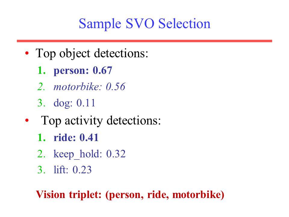 Vision triplet: (person, ride, motorbike)
