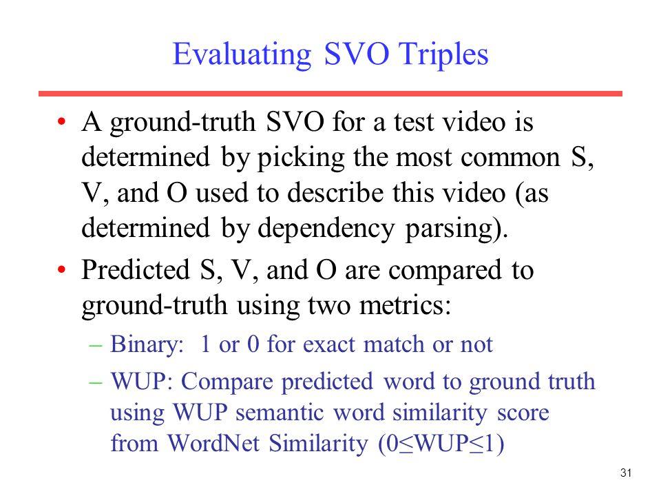 Evaluating SVO Triples