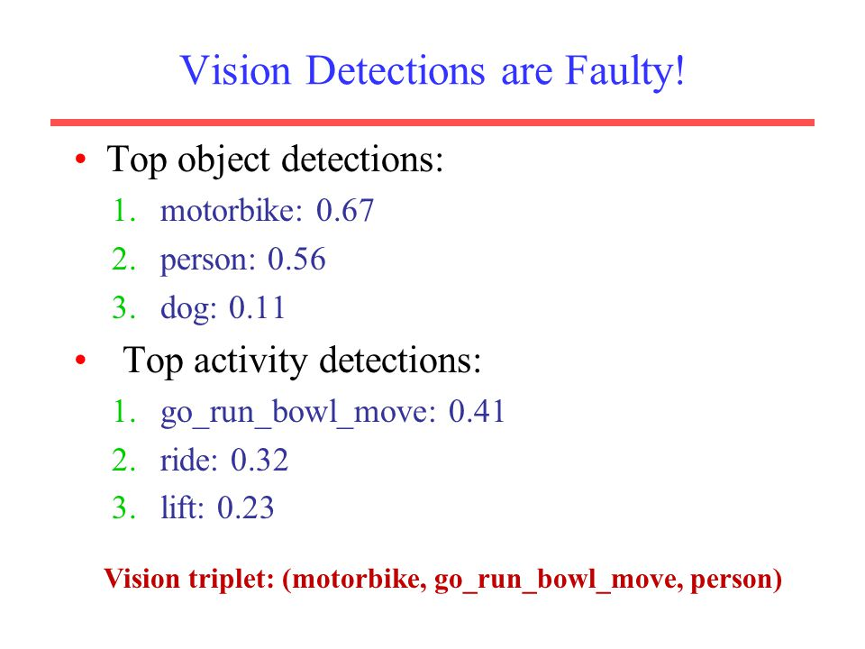 Vision Detections are Faulty!