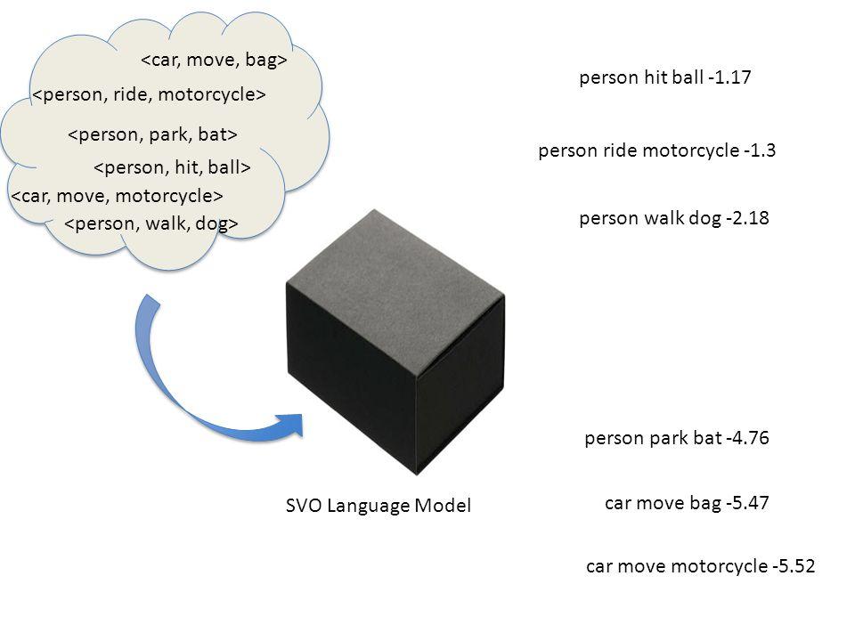 <person, park, bat> <person, ride, motorcycle>