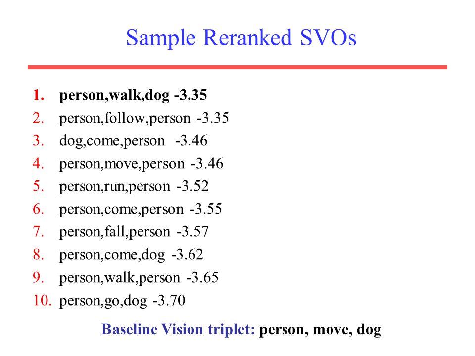 Baseline Vision triplet: person, move, dog
