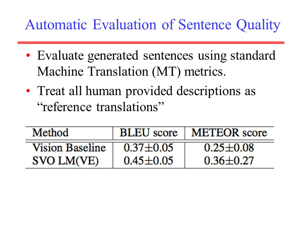 Automatic Evaluation of Sentence Quality
