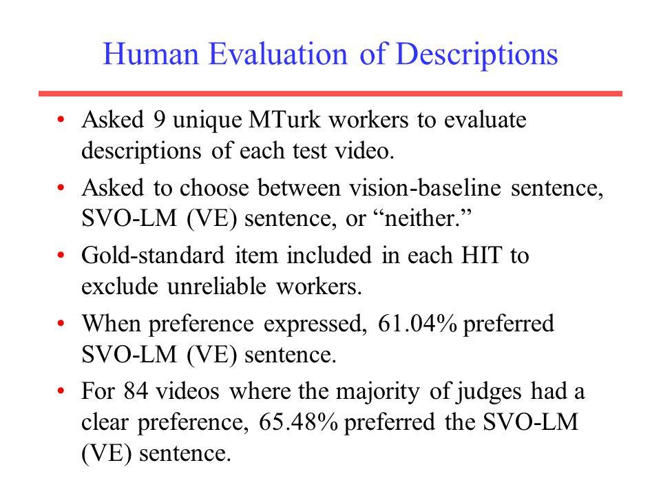 Human Evaluation of Descriptions