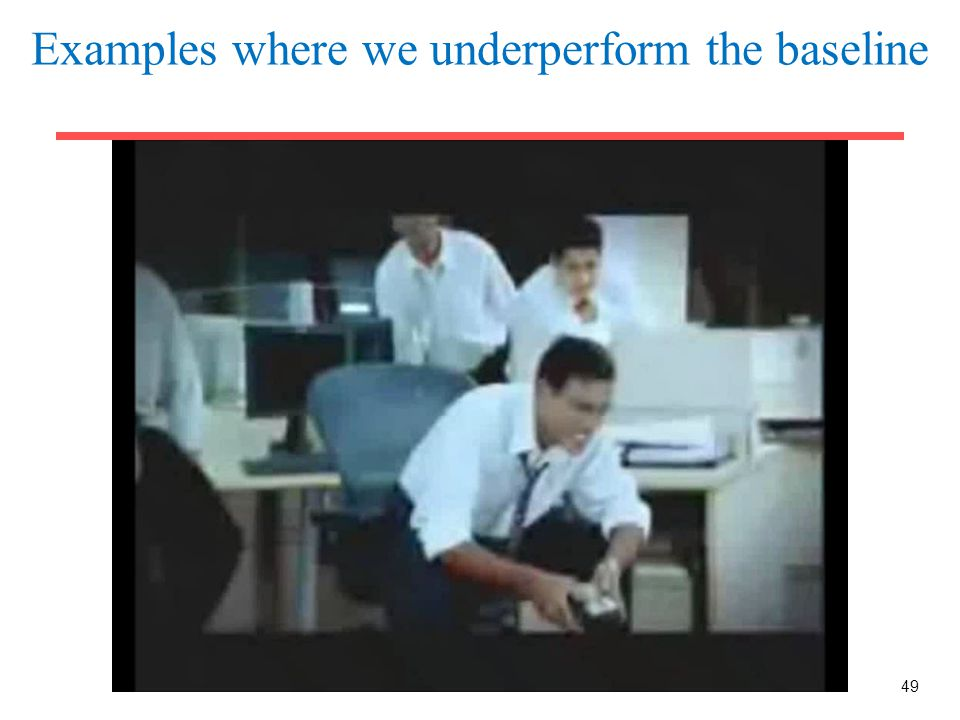 Examples where we underperform the baseline