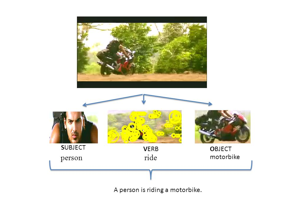 person ride SUBJECT VERB OBJECT motorbike