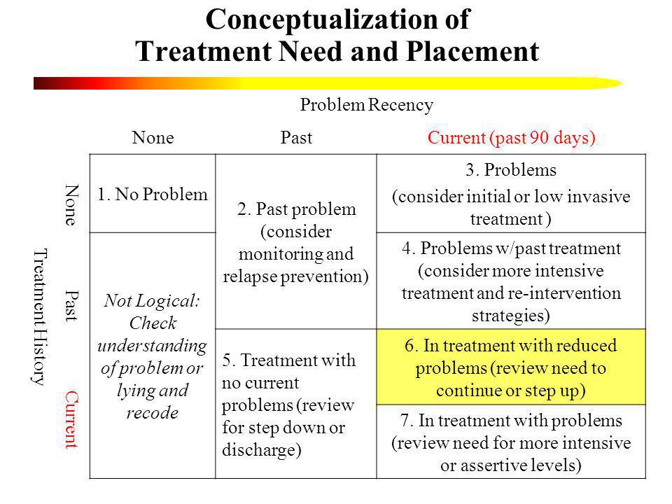Conceptualization of Treatment Need and Placement