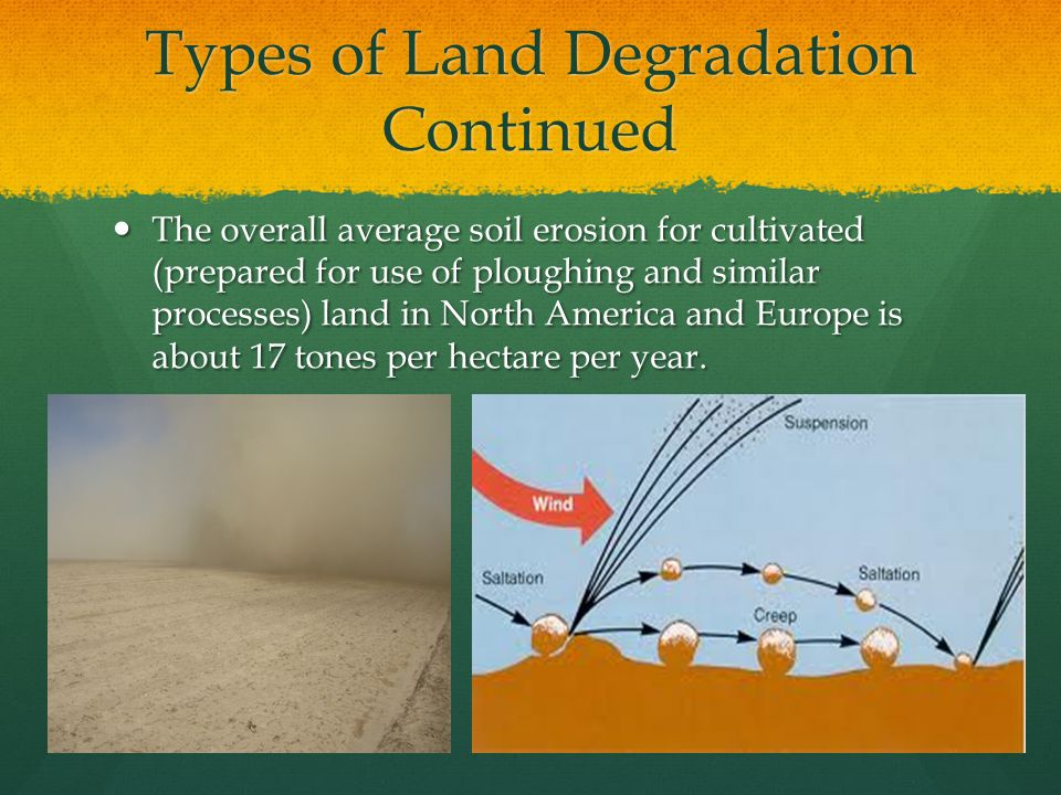 Types of Land Degradation Continued