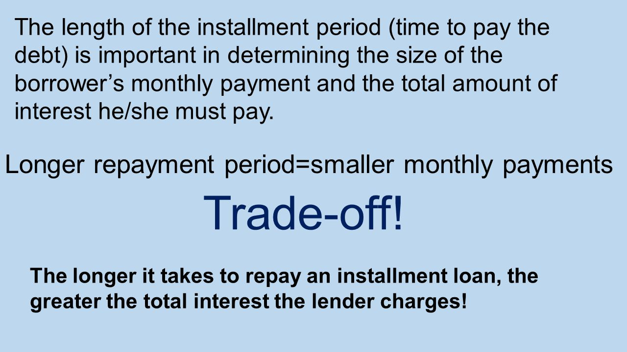 Trade-off! Longer repayment period=smaller monthly payments