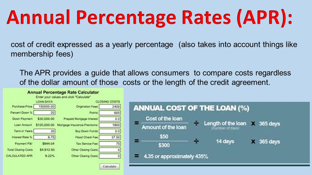Annual Percentage Rates (APR):