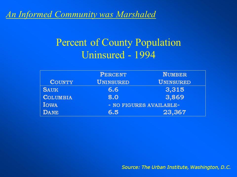 Percent of County Population Uninsured - 1994