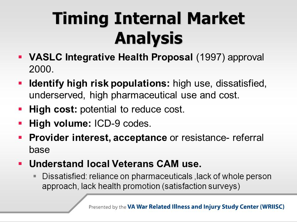 Timing Internal Market Analysis