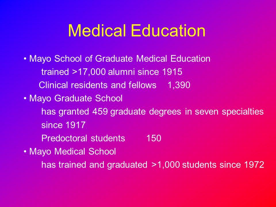 Medical Education Mayo School of Graduate Medical Education