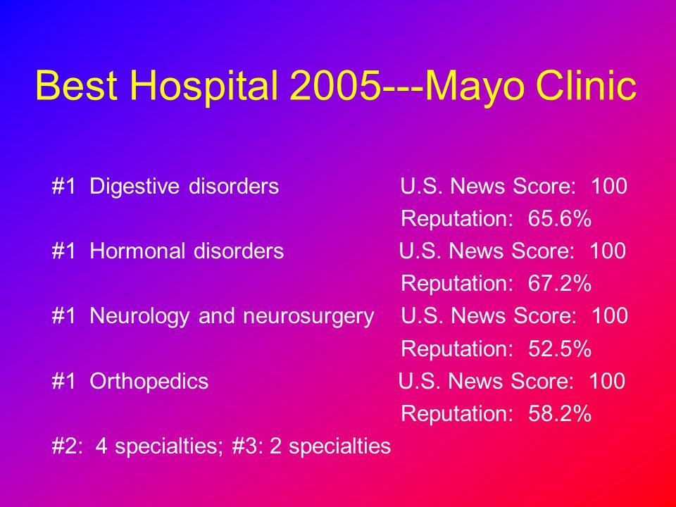 Best Hospital 2005---Mayo Clinic