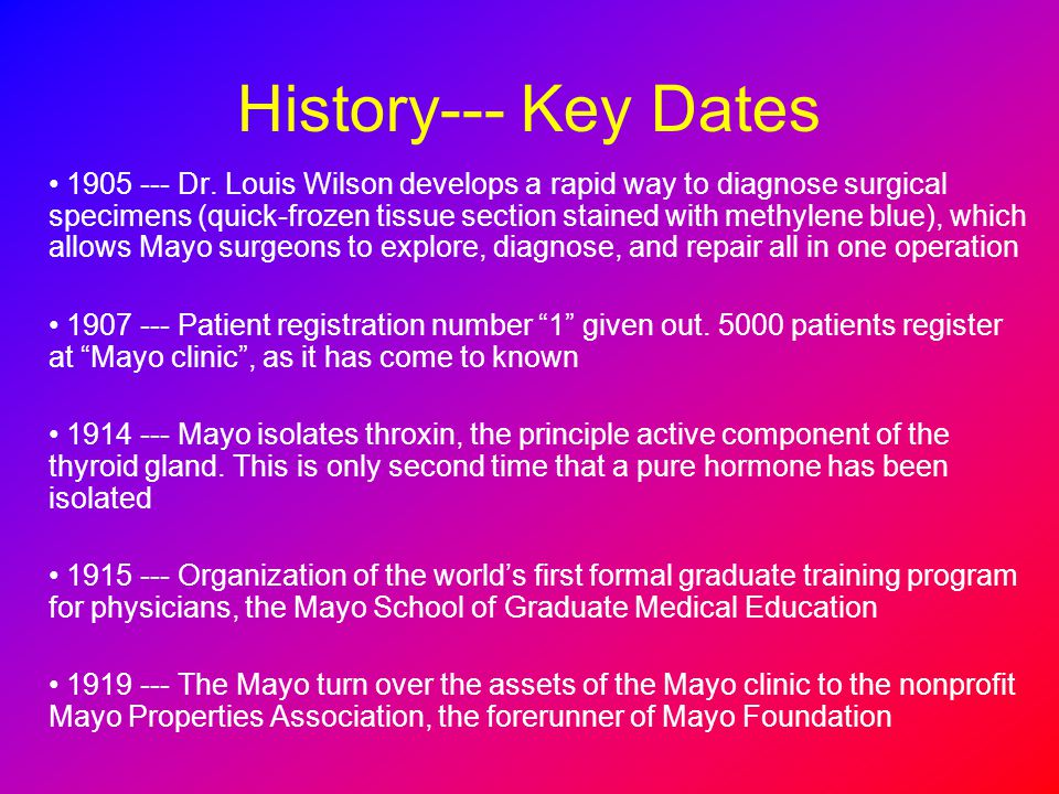 History--- Key Dates