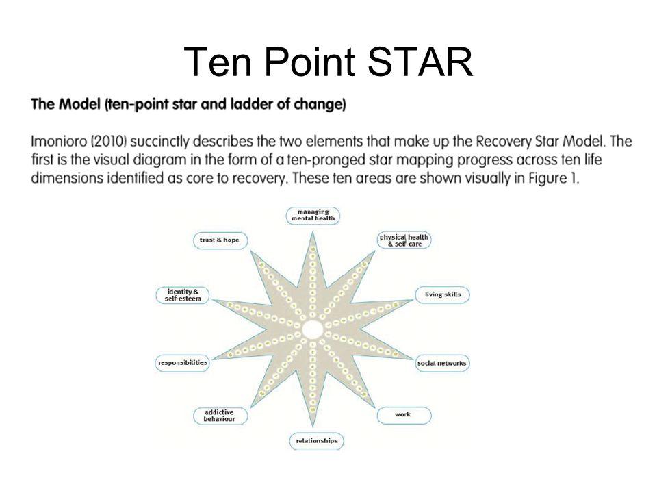 Ten Point STAR