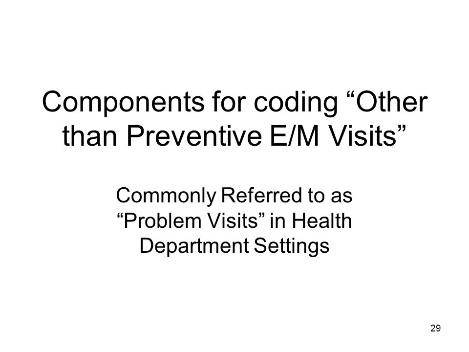 Components for coding Other than Preventive E/M Visits