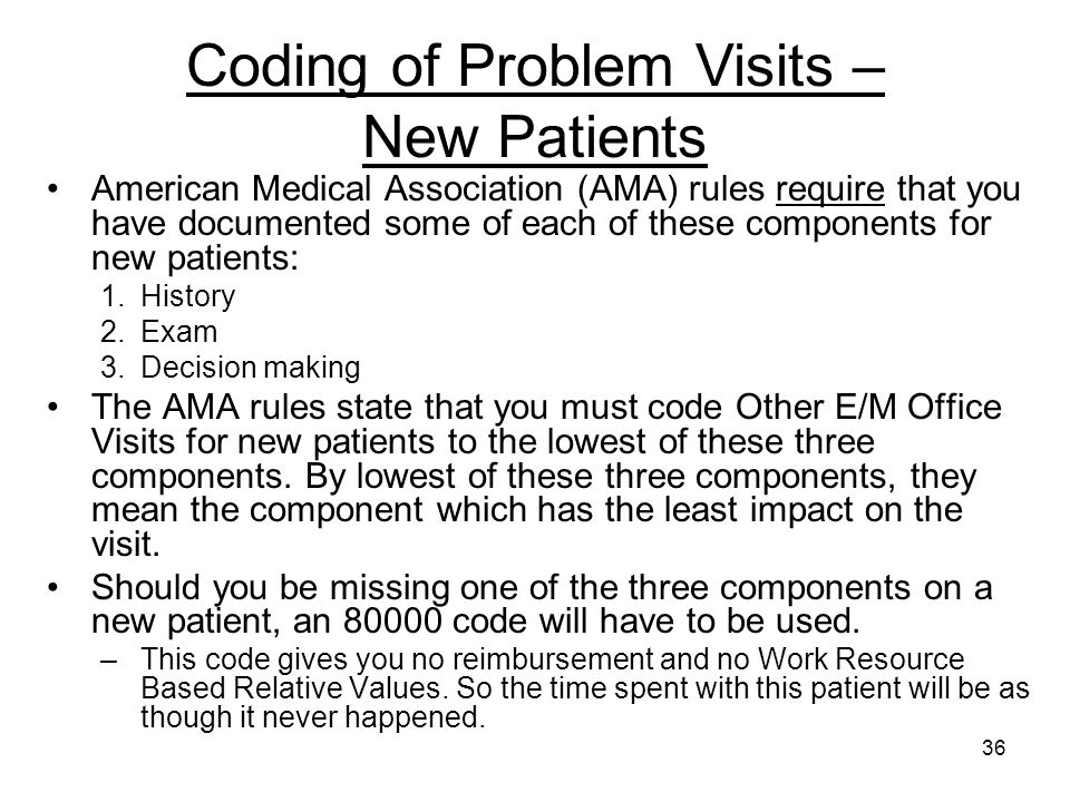 Coding of Problem Visits –