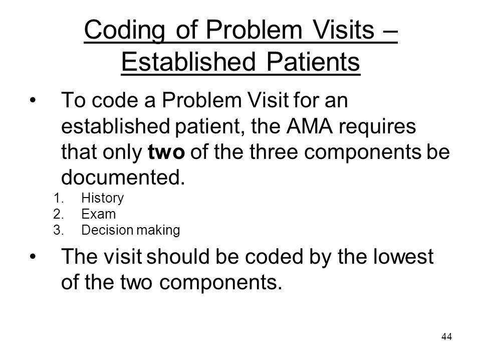 Coding of Problem Visits – Established Patients