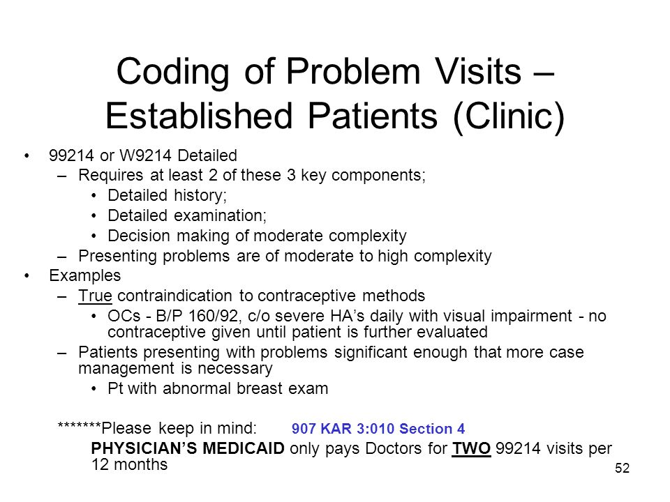 Coding of Problem Visits – Established Patients (Clinic)
