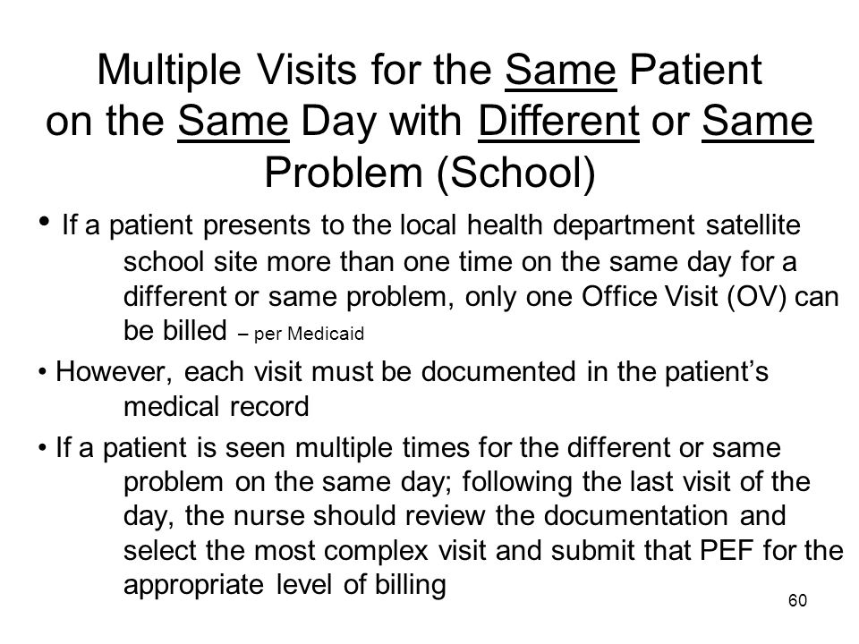Multiple Visits for the Same Patient on the Same Day with Different or Same Problem (School)