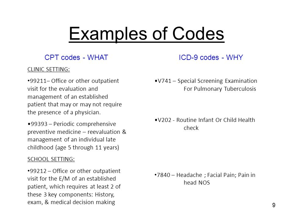 Examples of Codes CPT codes - WHAT ICD-9 codes - WHY CLINIC SETTING:
