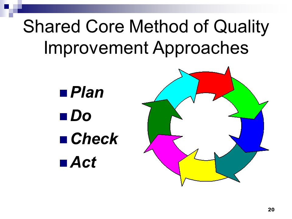 Shared Core Method of Quality Improvement Approaches