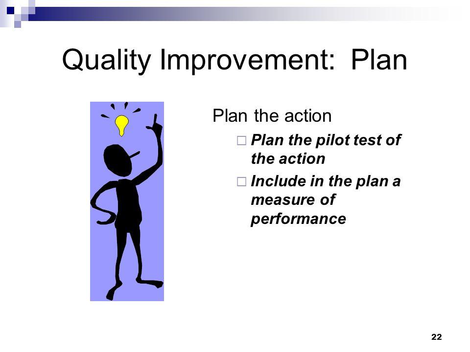 Quality Improvement: Plan