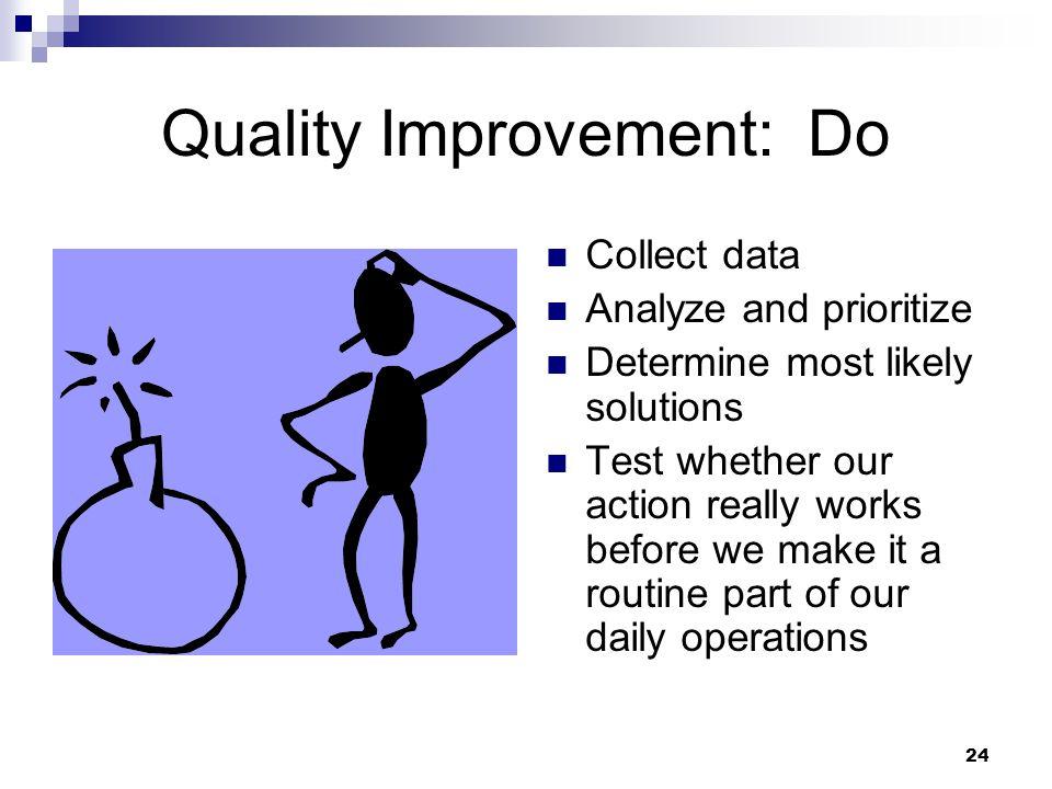 Quality Improvement: Do