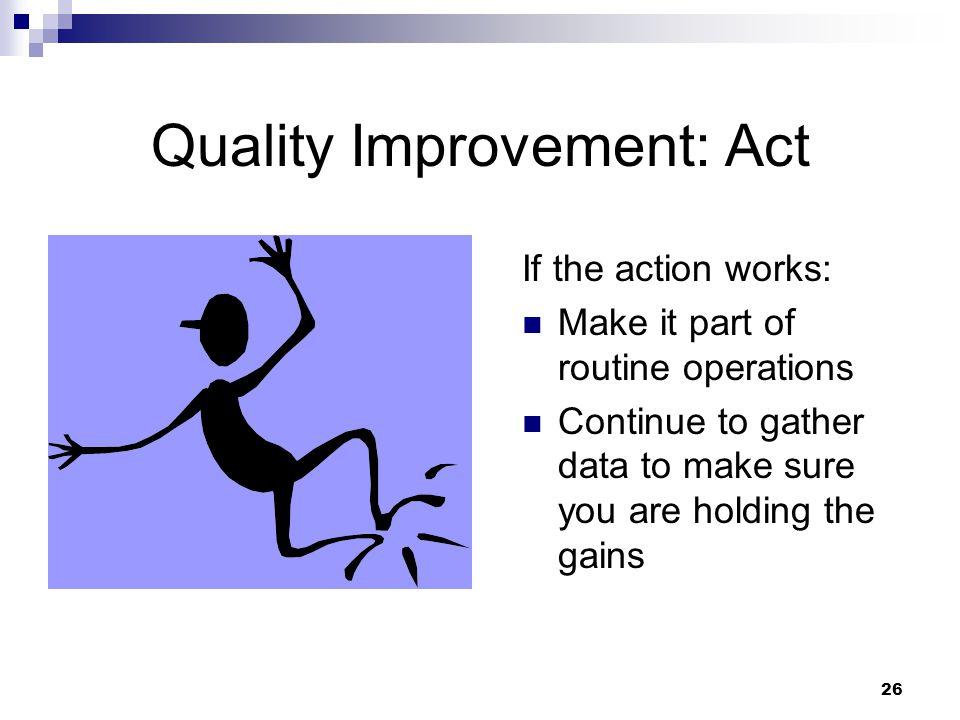 Quality Improvement: Act