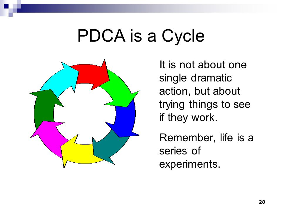 PDCA is a Cycle It is not about one single dramatic action, but about trying things to see if they work.