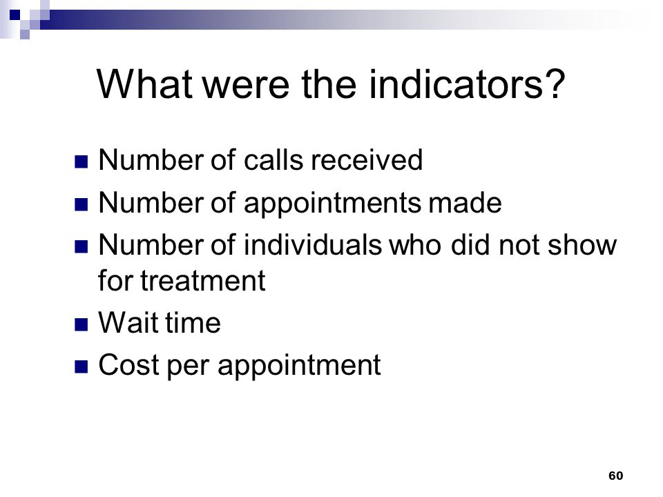 What were the indicators