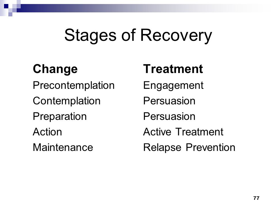 Stages of Recovery Change Treatment Precontemplation Contemplation