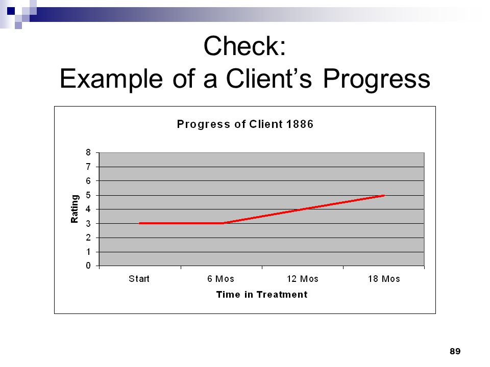 Check: Example of a Client's Progress