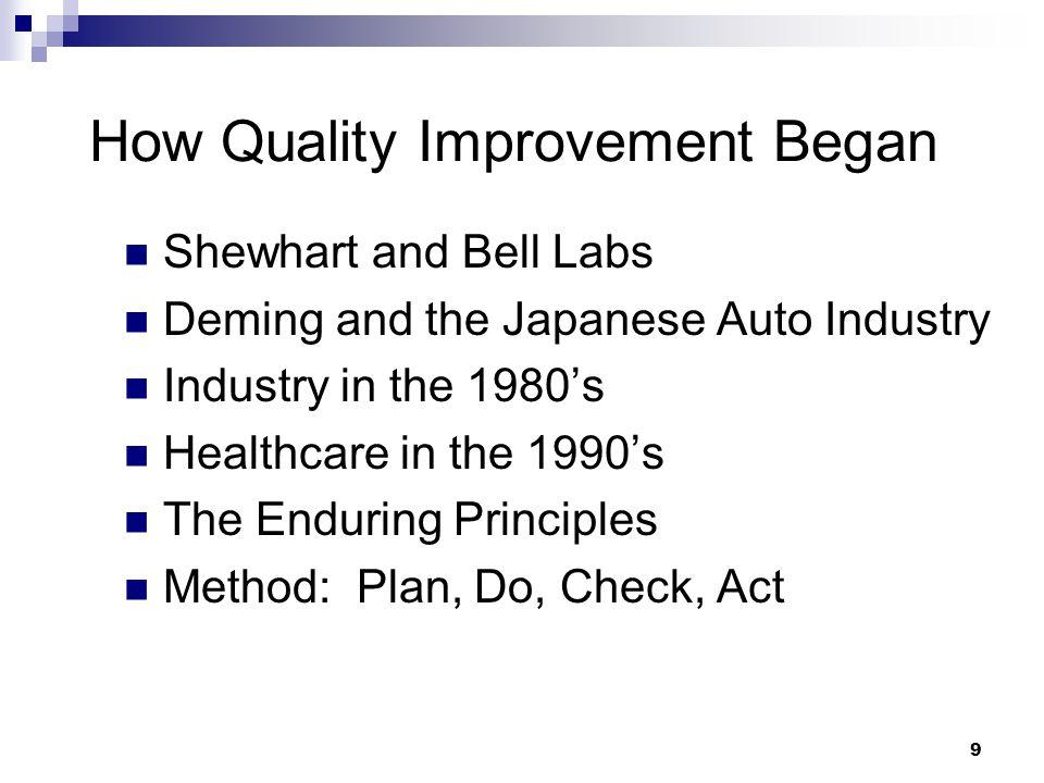 How Quality Improvement Began