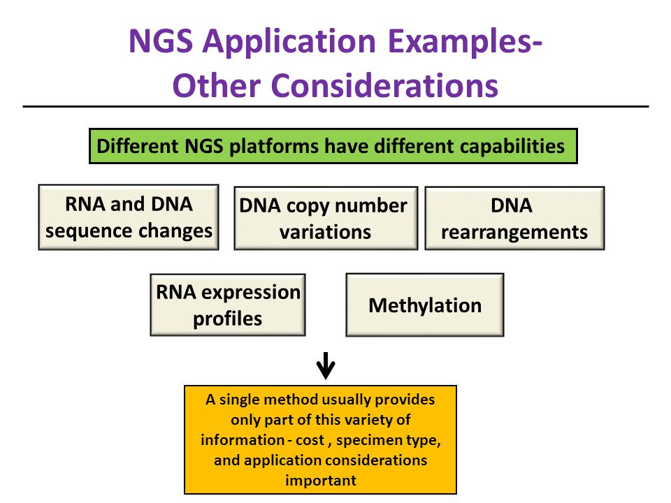 NGS Application Examples- Other Considerations