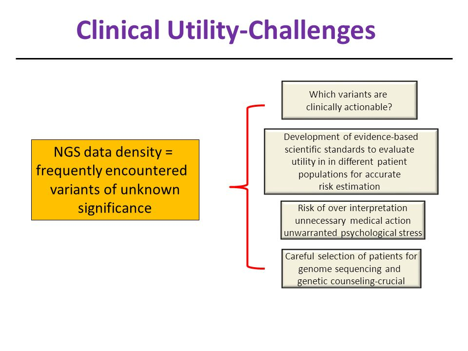 Clinical Utility-Challenges