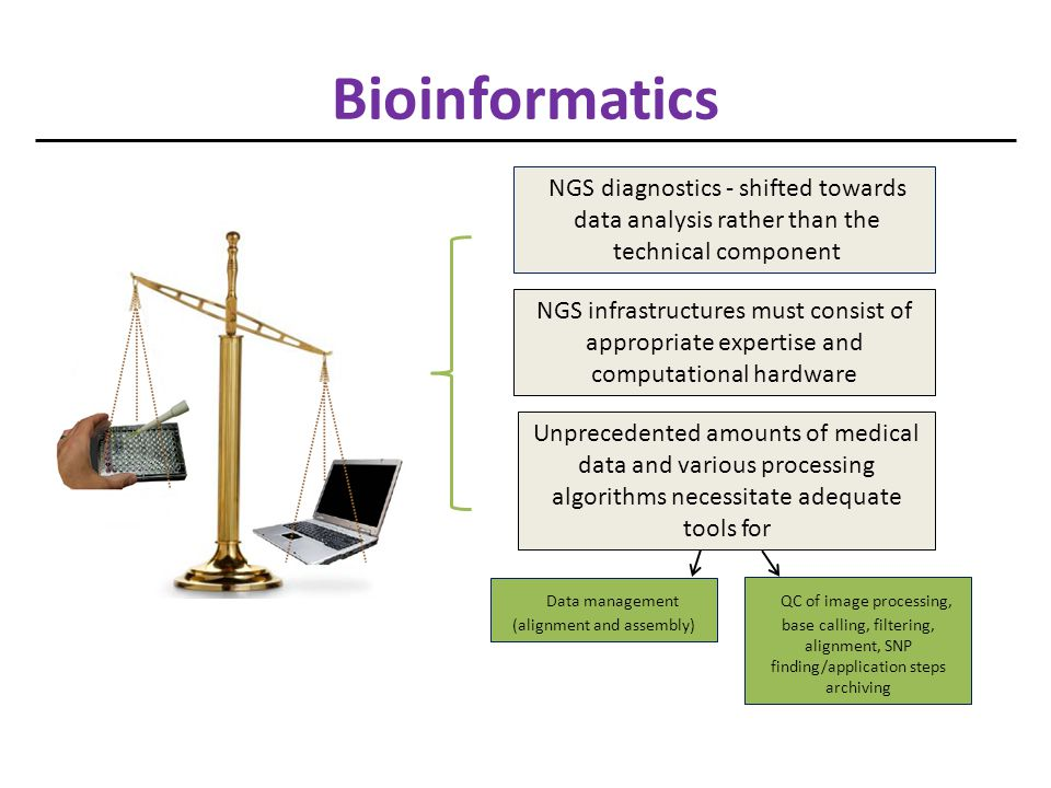 Bioinformatics NGS diagnostics - shifted towards