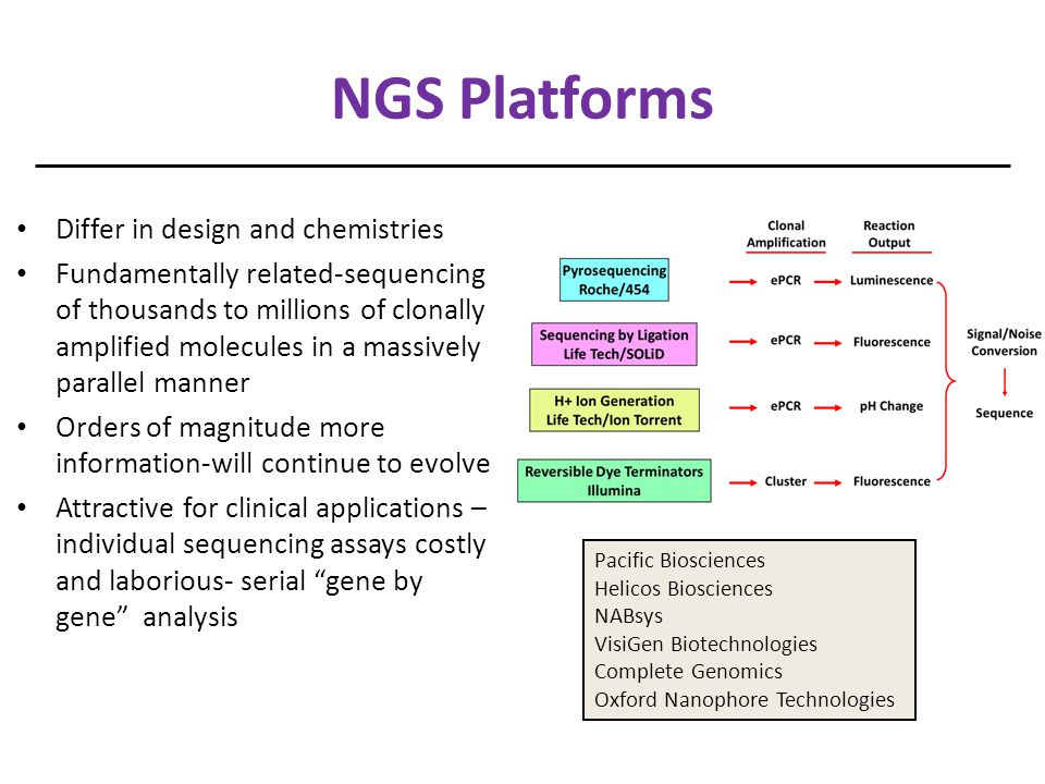 NGS Platforms Differ in design and chemistries