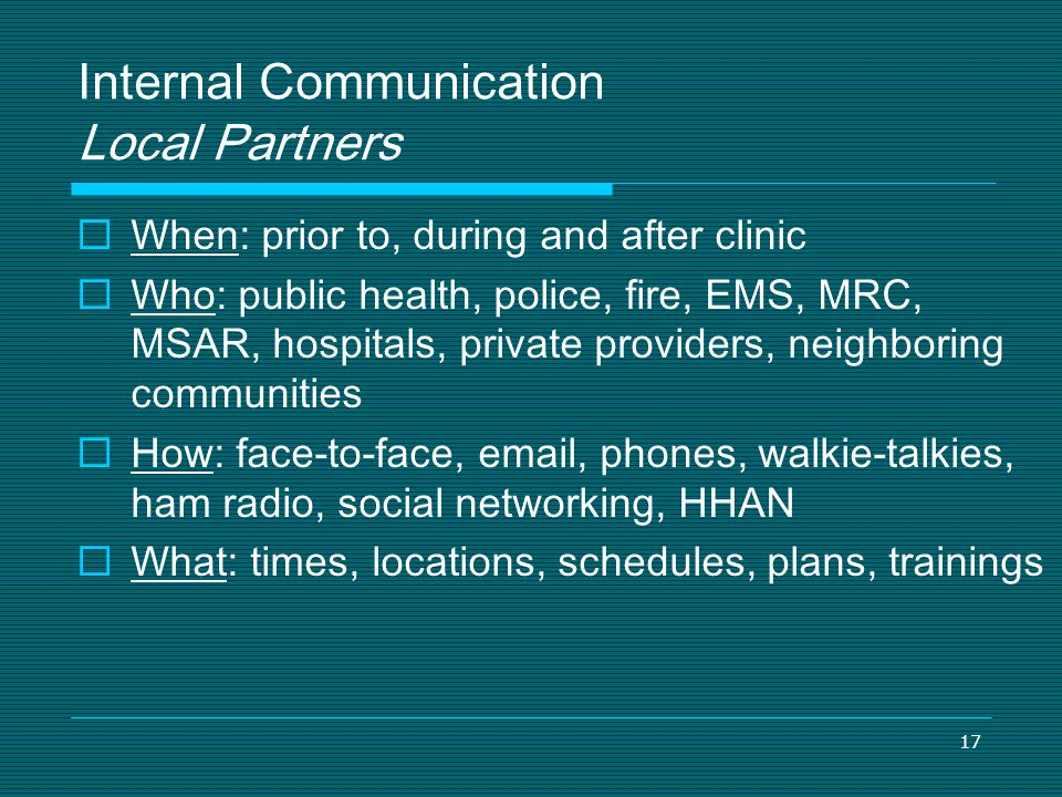 Internal Communication Local Partners