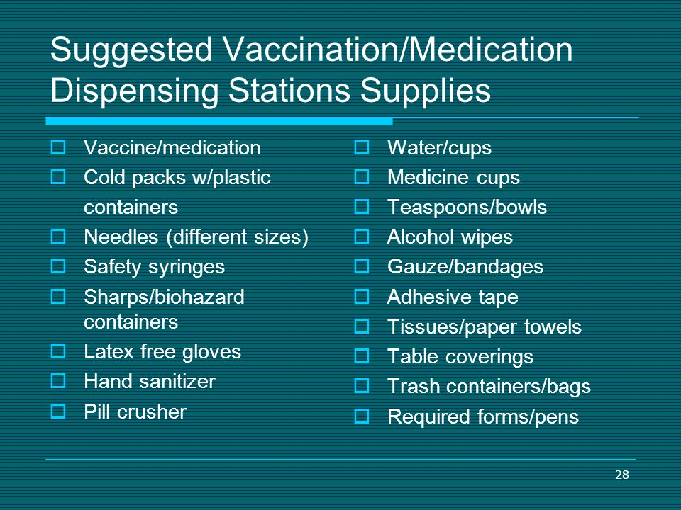 Suggested Vaccination/Medication Dispensing Stations Supplies