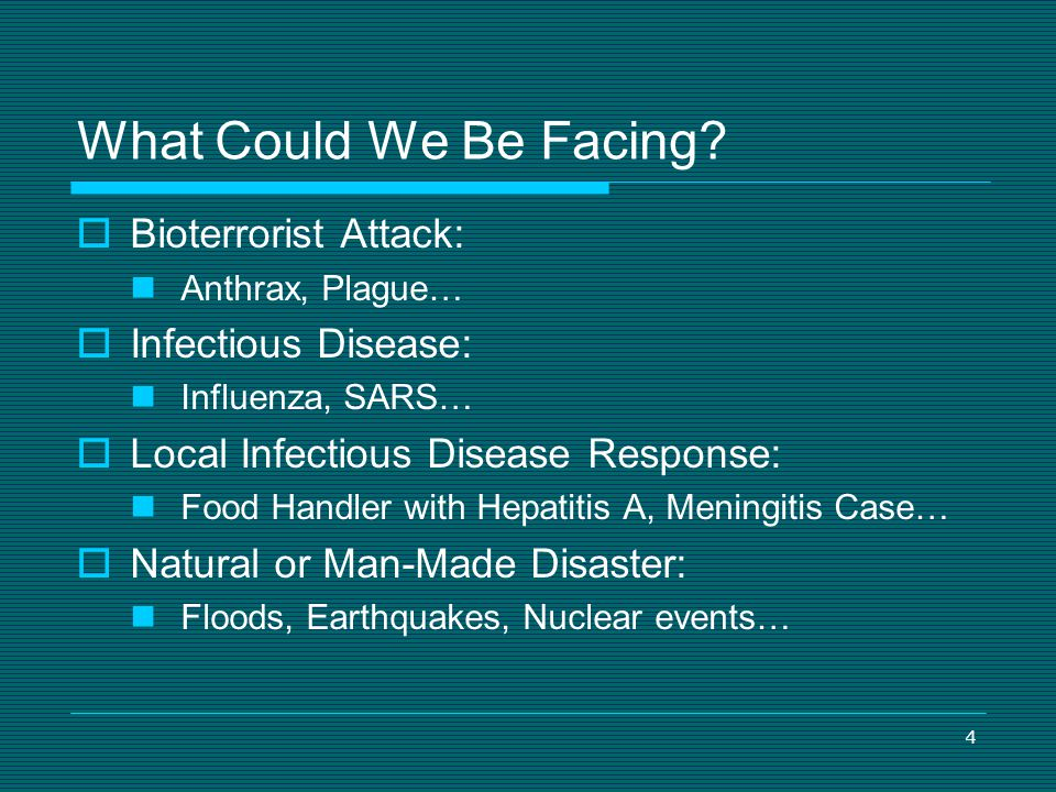 What Could We Be Facing Bioterrorist Attack: Infectious Disease:
