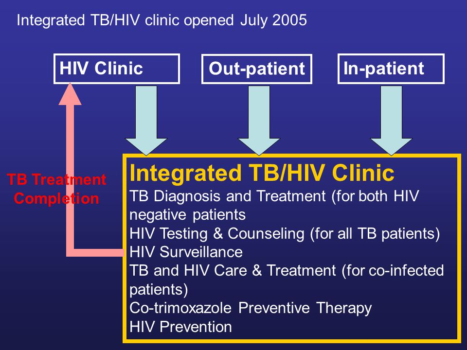 TB Treatment Completion