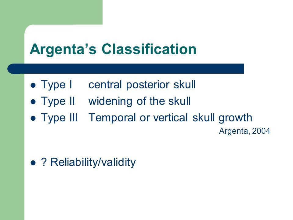 Argenta's Classification