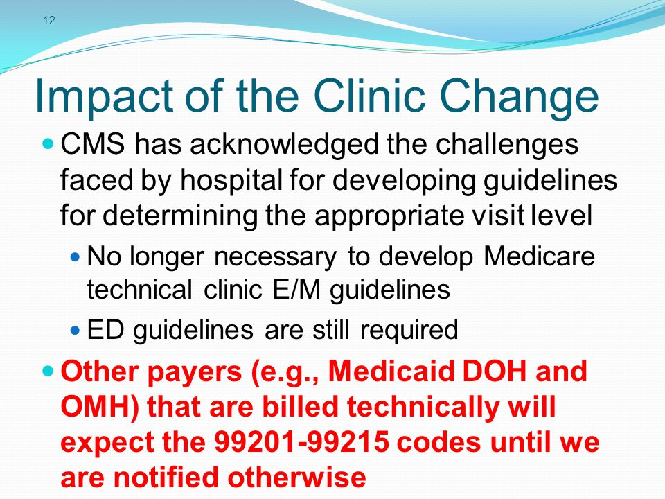 Impact of the Clinic Change