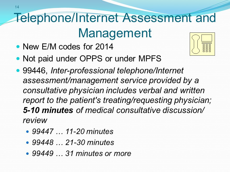 Telephone/Internet Assessment and Management