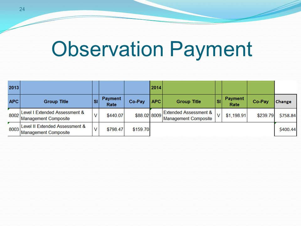 Observation Payment