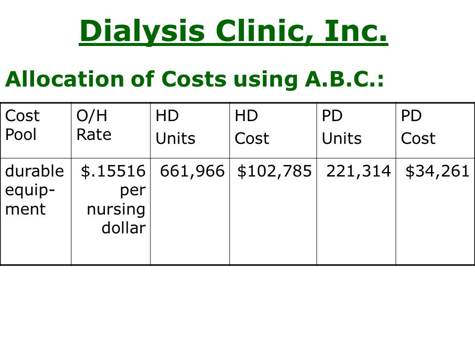 Dialysis Clinic, Inc. Allocation of Costs using A.B.C.: Cost Pool