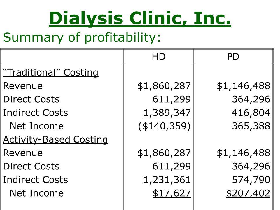 Dialysis Clinic, Inc. Summary of profitability: HD PD
