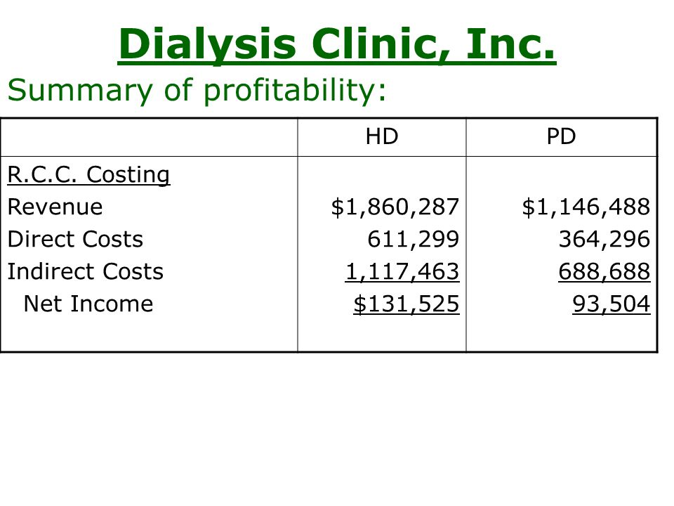 Dialysis Clinic, Inc. Summary of profitability: HD PD R.C.C. Costing
